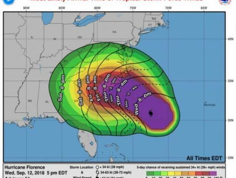 Hurricane Florence Makes Contact