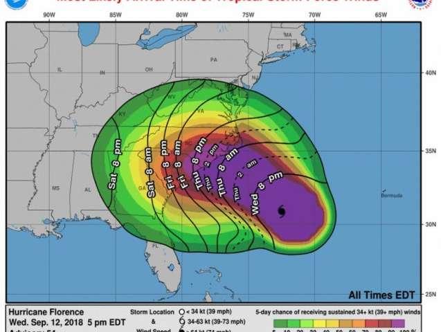 Hurricane+Florence+Makes+Contact