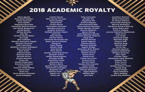 Academic Royalty