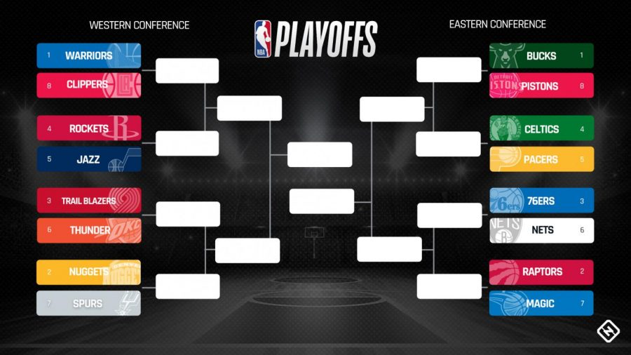 NBA+Playoffs+Preview