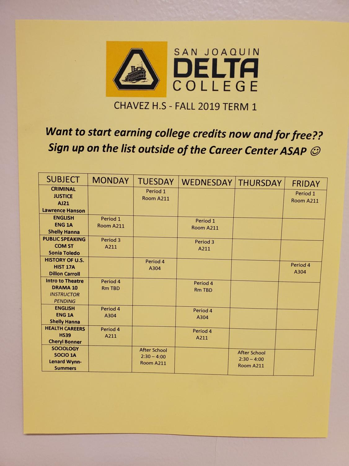 List of courses taught on campus. The days and times are provided for each offering.