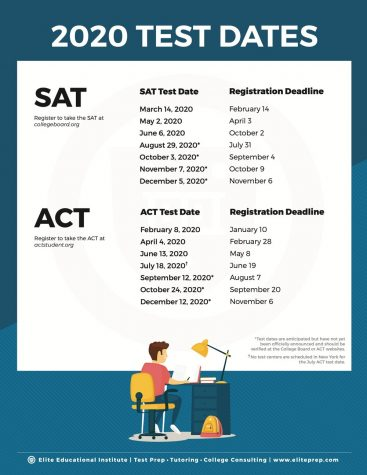 AP and SAT/ACT Exams 2020