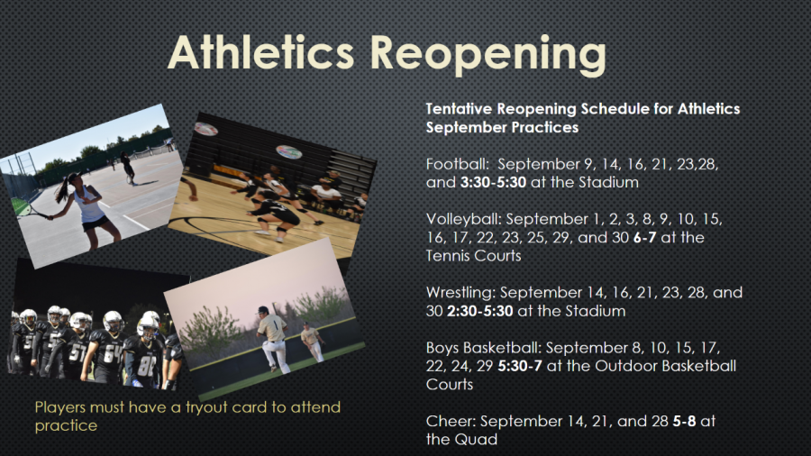 High School Sports Practices are Reopening