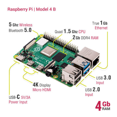 Why every tech enthusiast should get a Raspberry Pi